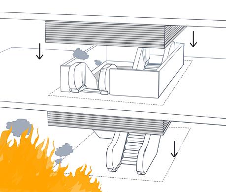 Ein Eckrollverschlusses stellt bei Feuer einen effektiven Schutz dar