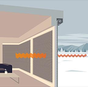 Rollläden helfen innenliegende Wärme zu isolieren und außenliegende Kälte abzuhalten
