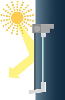 Rollläden bieten einen effektiven Schutz vor Sonne