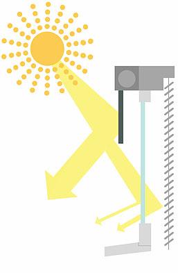 Rollläden bieten einen Schutz vor Sonnenstrahlen